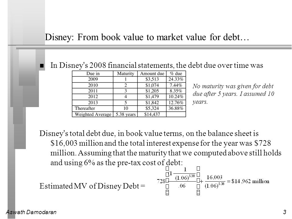 Aswath Damodaran3 Disney: From book value to market value for debt… In Disney's 2008 financial statements, the debt due over time was footnoted. Disne