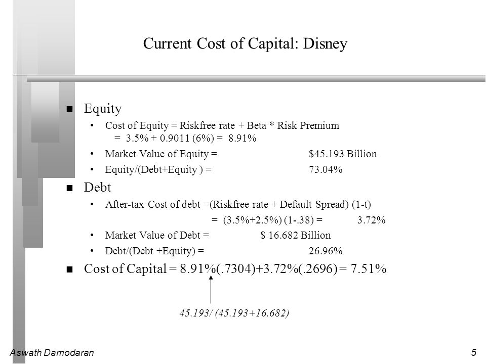 Aswath Damodaran6 Dealing with Hybrids and Preferred Stock When dealing with hybrids (convertible bonds, for instance), break the security down into debt and equity and allocate the amounts accordingly.