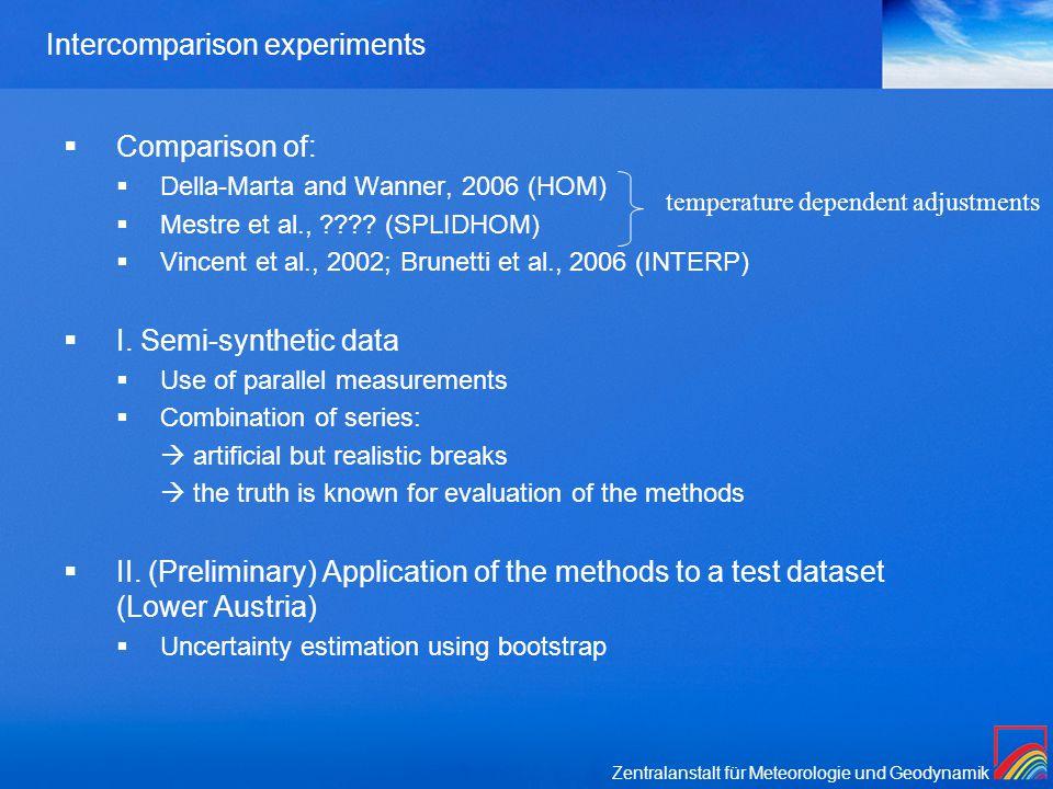 Zentralanstalt für Meteorologie und Geodynamik Intercomparison experiments  Comparison of:  Della-Marta and Wanner, 2006 (HOM)  Mestre et al., .