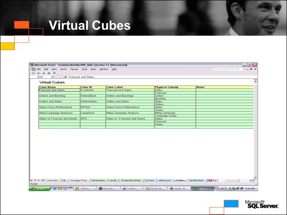 Virtual Cubes