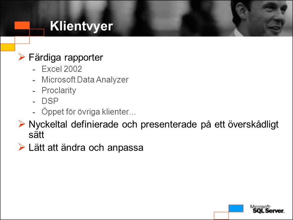 Klientvyer  Färdiga rapporter - Excel 2002 - Microsoft Data Analyzer - Proclarity - DSP - Öppet för övriga klienter...