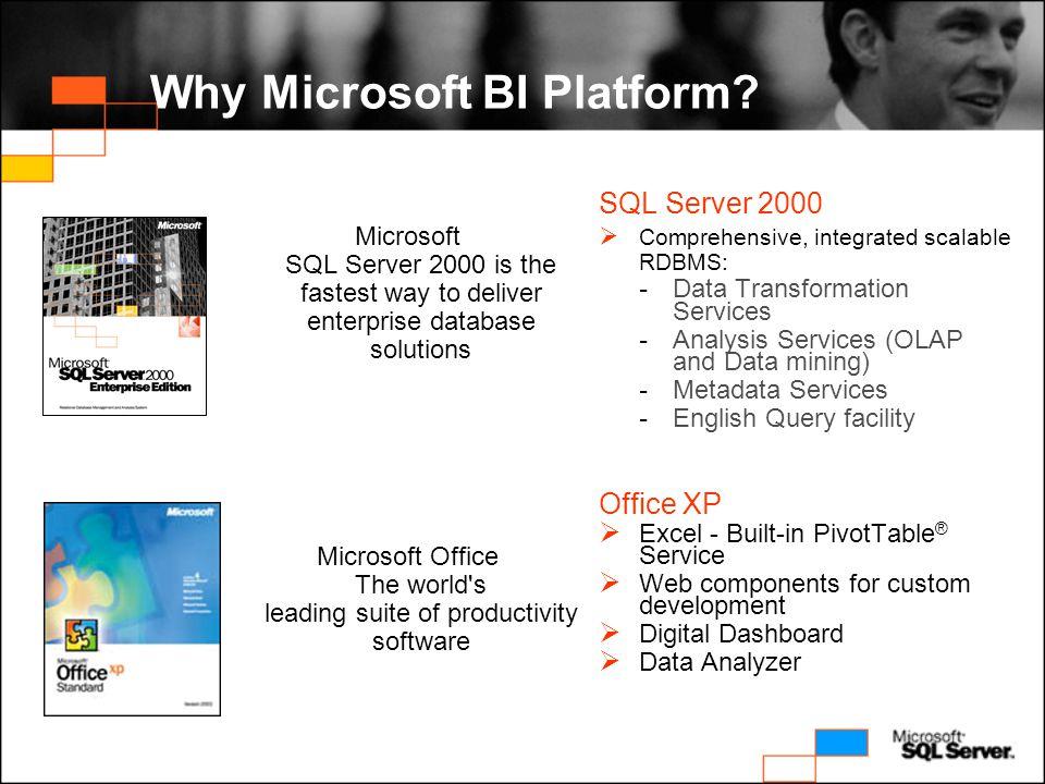 Why Microsoft BI Platform.