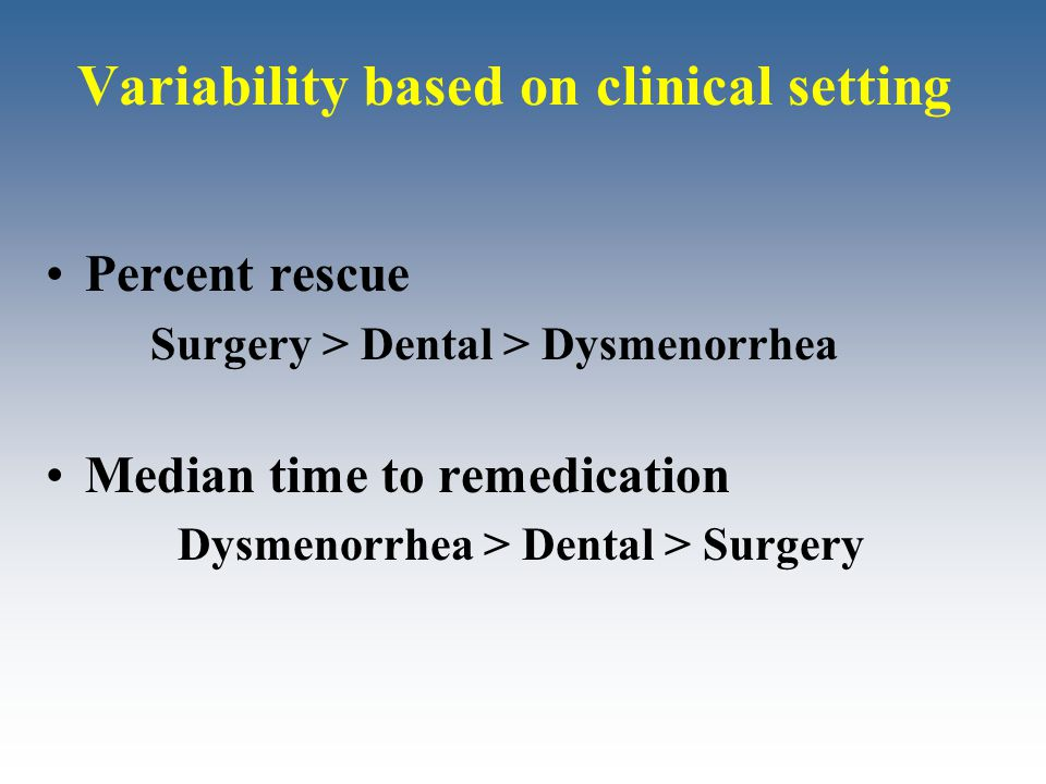 Variability based on clinical setting Percent rescue Surgery > Dental > Dysmenorrhea Median time to remedication Dysmenorrhea > Dental > Surgery
