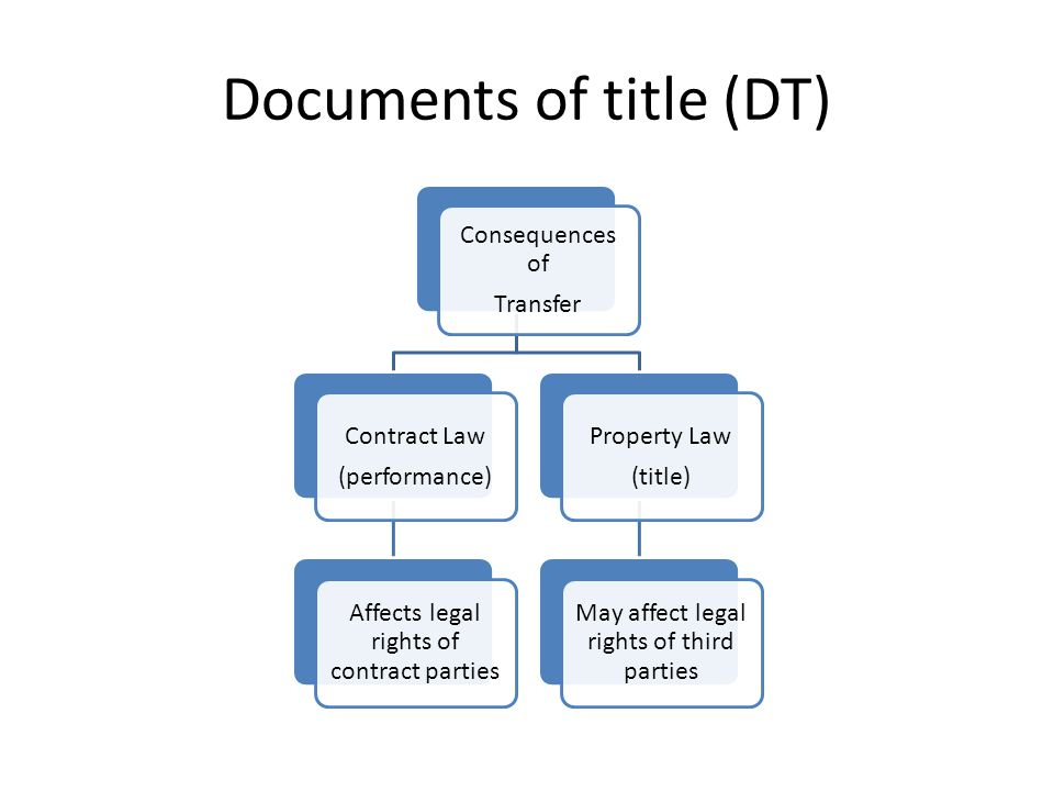 Documents of title (DT) Consequences of Transfer Contract Law (performance) Affects legal rights of contract parties Property Law (title) May affect legal rights of third parties