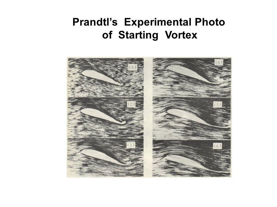 Prandtl's Experimental Photo of Starting Vortex
