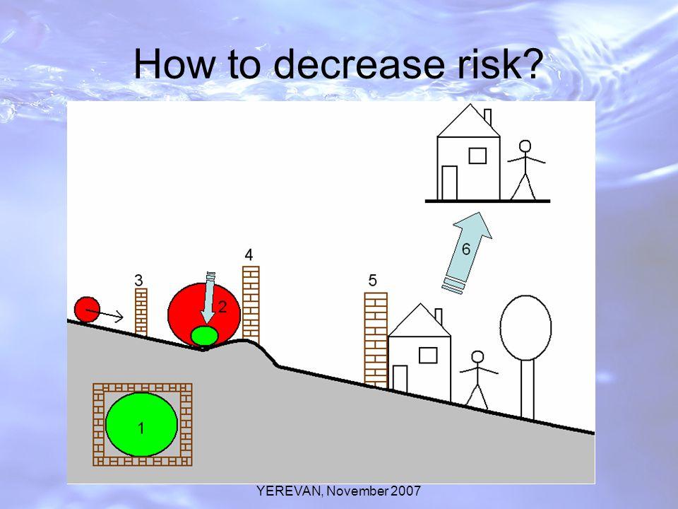 UNECE WORSHOP ON TDS, YEREVAN, November 2007 How to decrease risk