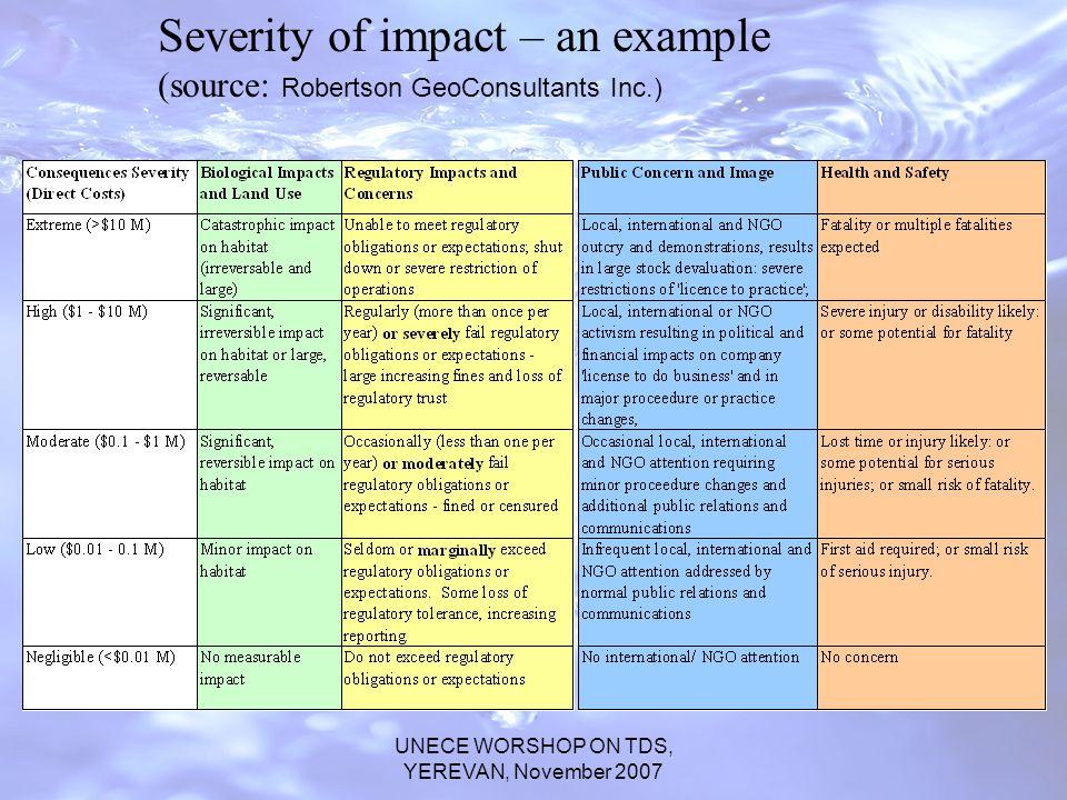 UNECE WORSHOP ON TDS, YEREVAN, November 2007 Severity of impact – an example (source: Robertson GeoConsultants Inc.)