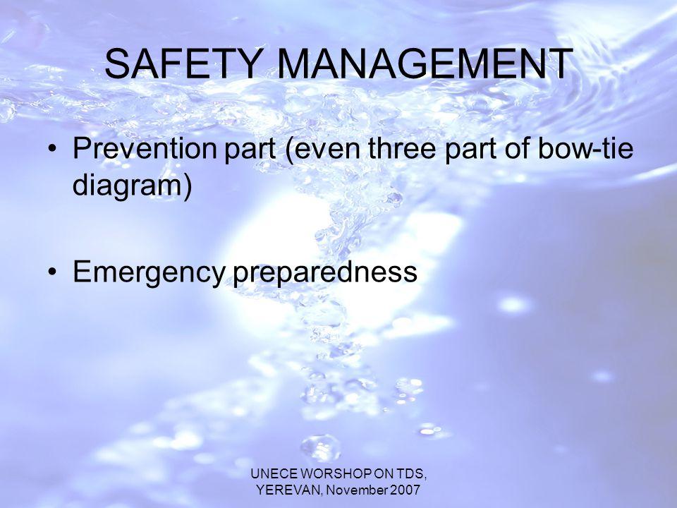 UNECE WORSHOP ON TDS, YEREVAN, November 2007 SAFETY MANAGEMENT Prevention part (even three part of bow-tie diagram) Emergency preparedness