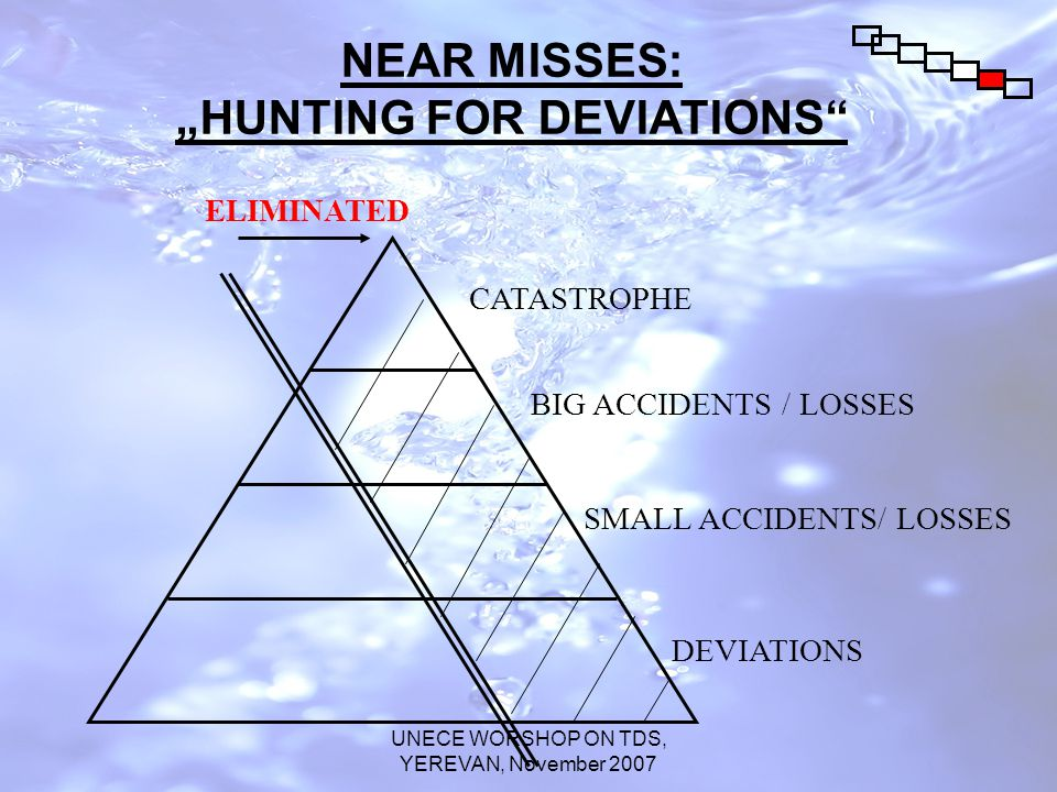 "UNECE WORSHOP ON TDS, YEREVAN, November 2007 NEAR MISSES: ""HUNTING FOR DEVIATIONS ELIMINATED CATASTROPHE BIG ACCIDENTS / LOSSES SMALL ACCIDENTS/ LOSSES DEVIATIONS"