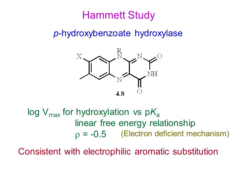 log V max for hydroxylation vs pK a linear free energy relationship  = -0.5 Hammett Study p-hydroxybenzoate hydroxylase Consistent with electrophilic