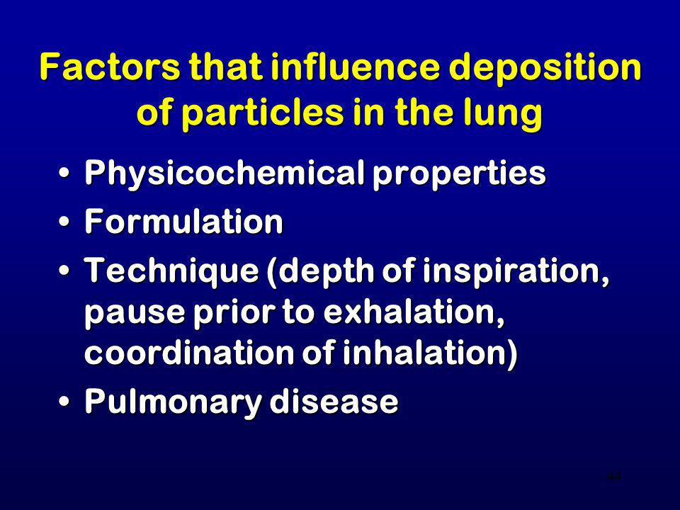 44 Factors that influence deposition of particles in the lung Physicochemical propertiesPhysicochemical properties FormulationFormulation Technique (d