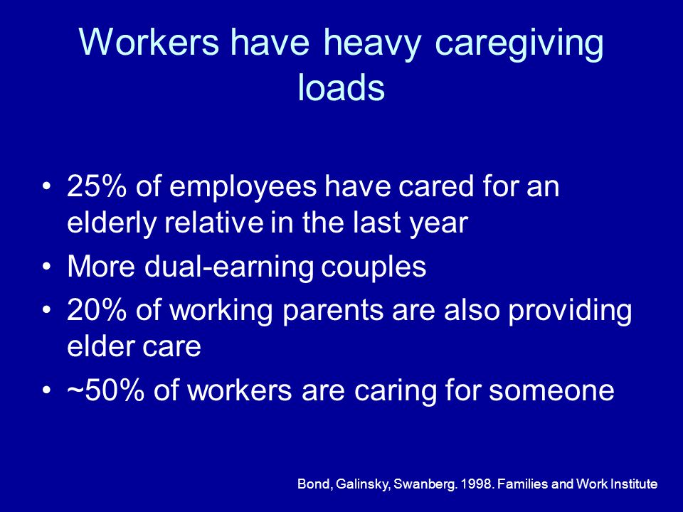 Workers have heavy caregiving loads 25% of employees have cared for an elderly relative in the last year More dual-earning couples 20% of working pare