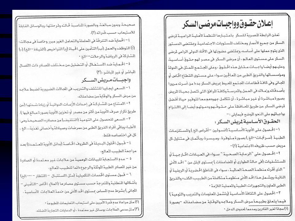 8.85% EGYPT 1.9% QATAR 3.1% SAUDI ARABIA Year Cost / percapit. Burden for Human Insulin (40 u /d)