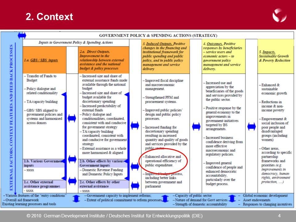 © 2010 German Development Institute / Deutsches Institut für Entwicklungspolitik (DIE)4 2. Context
