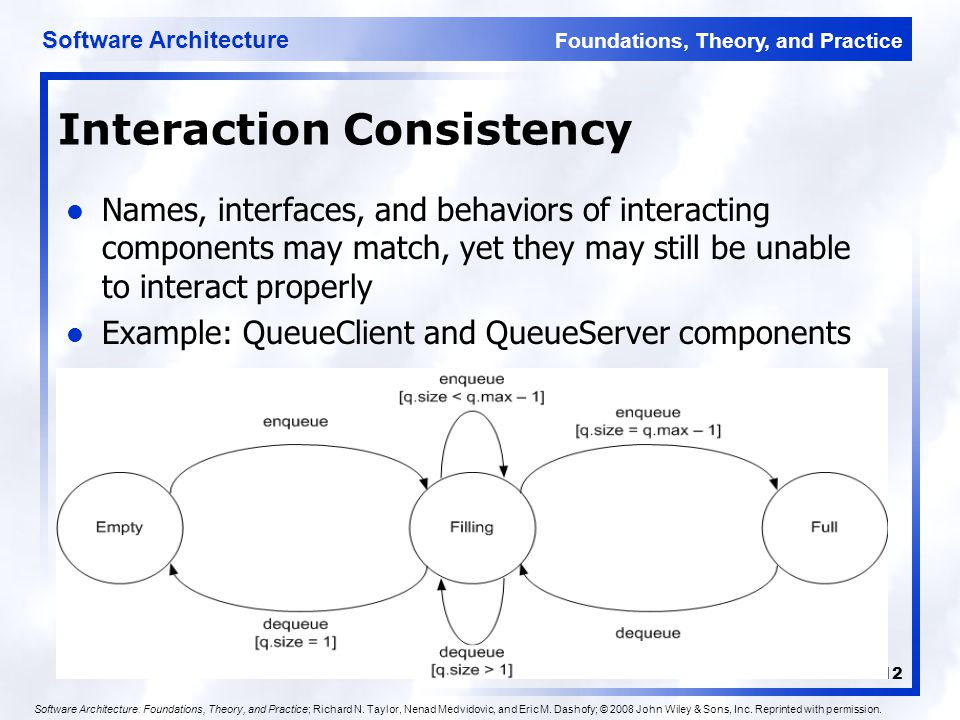 Foundations, Theory, and Practice Software Architecture 12 Interaction Consistency Names, interfaces, and behaviors of interacting components may matc