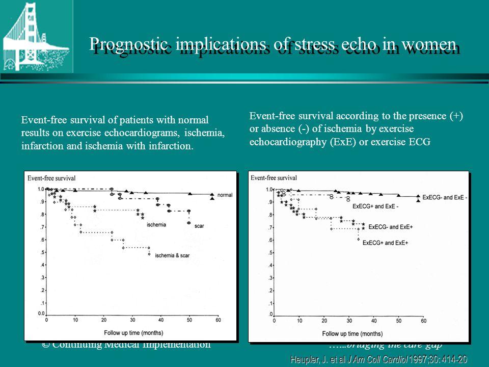 © Continuing Medical Implementation …...bridging the care gap Prognostic implications of stress echo in women Heupler, J.