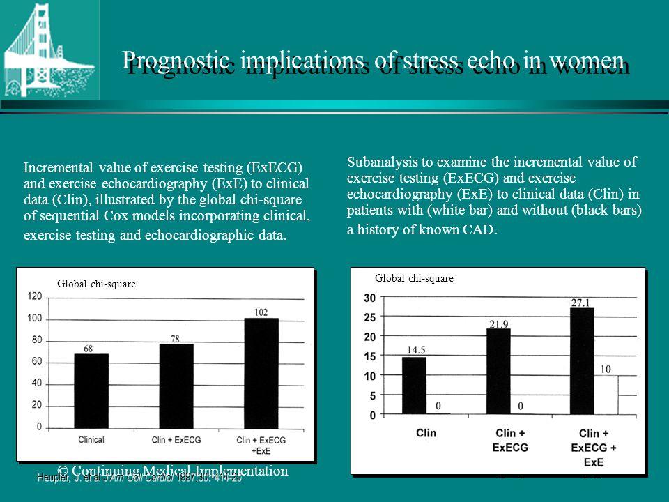 © Continuing Medical Implementation …...bridging the care gap Prognostic implications of stress echo in women Heupler, J. et al J Am Coll Cardiol 1997