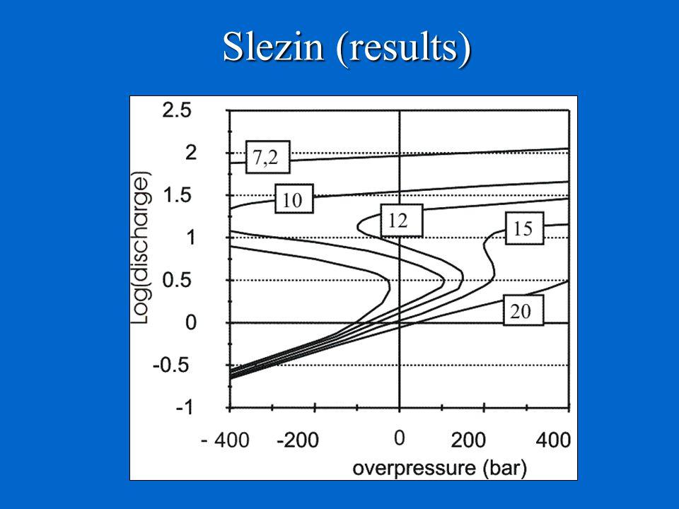 Slezin (results)