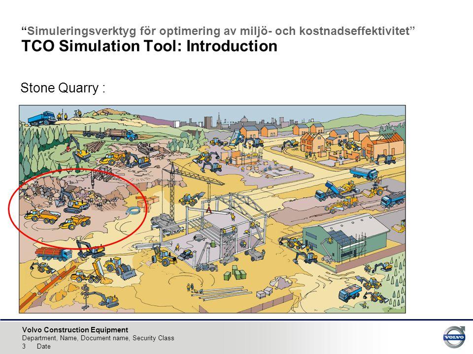 """Volvo Construction Equipment Department, Name, Document name, Security Class 3 Date """"Simuleringsverktyg för optimering av miljö- och kostnadseffektivi"""