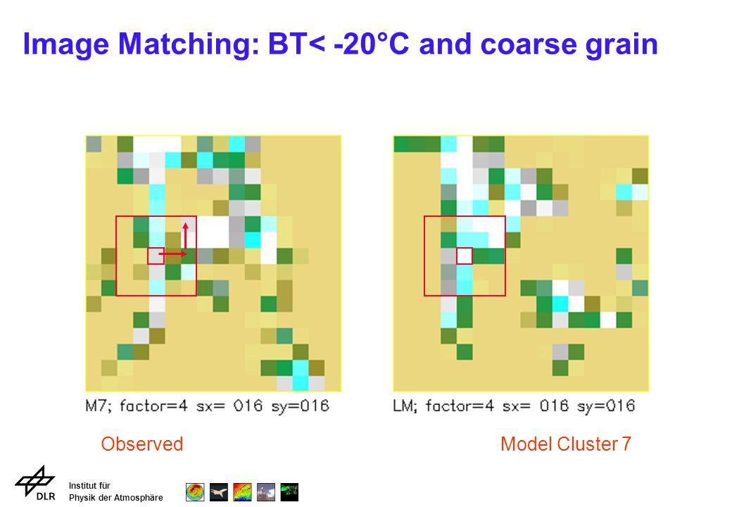 Institut für Physik der Atmosphäre Image Matching: BT< -20°C and coarse grain Model Cluster 7Observed