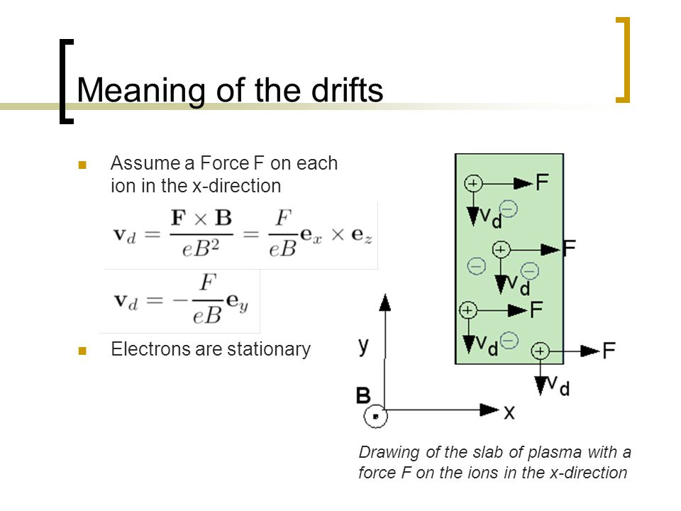 Meaning of the drifts Assume a Force F on each ion in the x-direction Electrons are stationary Drawing of the slab of plasma with a force F on the ion