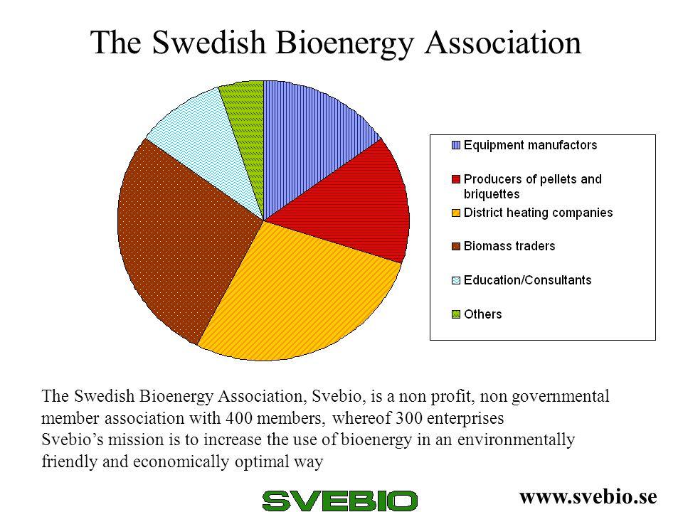 The Swedish Bioenergy Association, Svebio, is a non profit, non governmental member association with 400 members, whereof 300 enterprises Svebio's mis