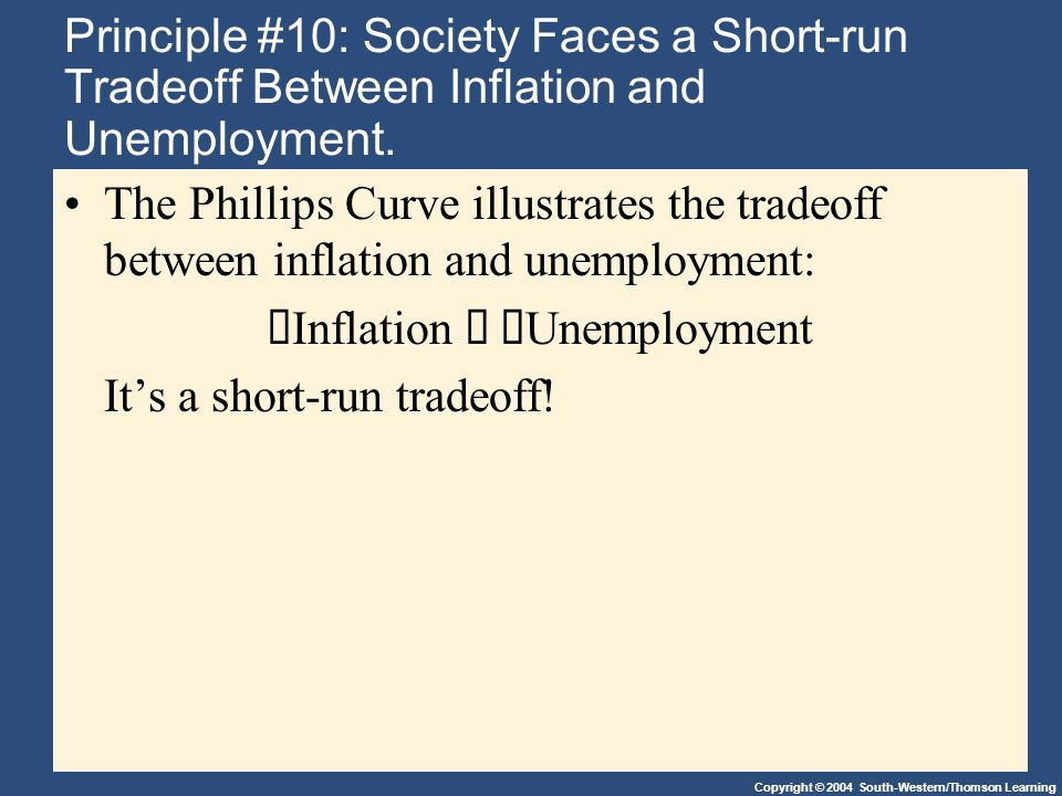 Copyright © 2004 South-Western/Thomson Learning Principle #10: Society Faces a Short-run Tradeoff Between Inflation and Unemployment. The Phillips Cur