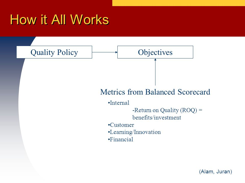 How it All Works Quality PolicyObjectives Metrics from Balanced Scorecard Internal -Return on Quality (ROQ) = benefits/investment Customer Learning/Innovation Financial (Alam, Juran)