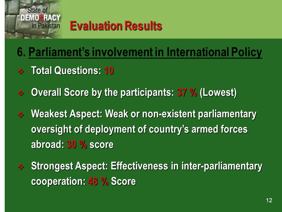 12  Total Questions: 10  Overall Score by the participants: 37 % (Lowest)  Weakest Aspect: Weak or non-existent parliamentary oversight of deployme