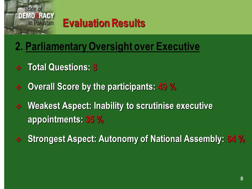 8  Total Questions: 8  Overall Score by the participants: 49 %  Weakest Aspect: Inability to scrutinise executive appointments: 35 %  Strongest As