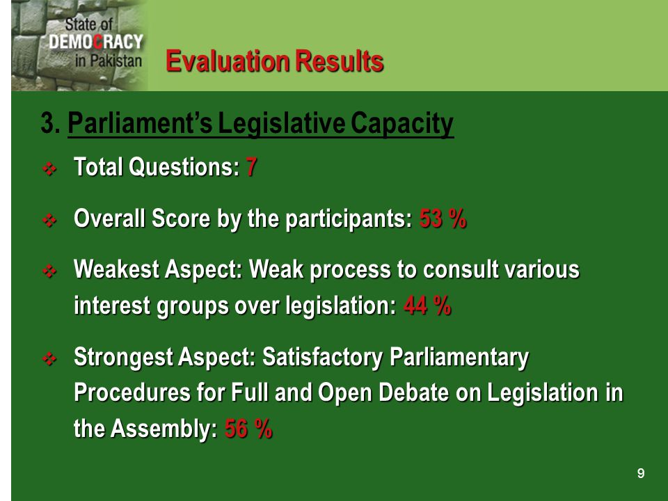9  Total Questions: 7  Overall Score by the participants: 53 %  Weakest Aspect: Weak process to consult various interest groups over legislation: 4