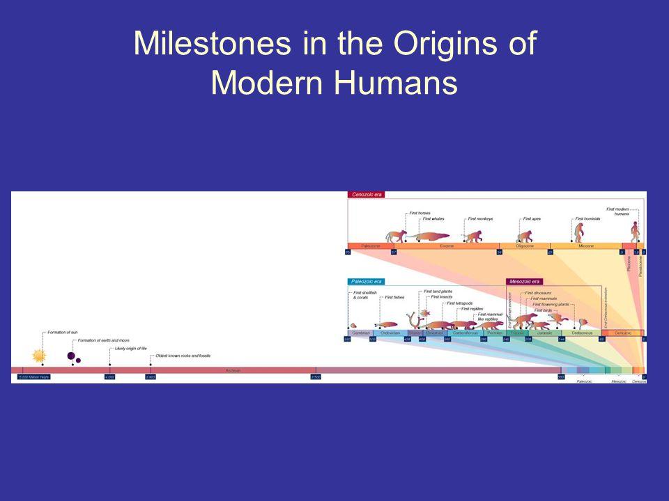 Core Tenets of Evolutionary Psychology 2.