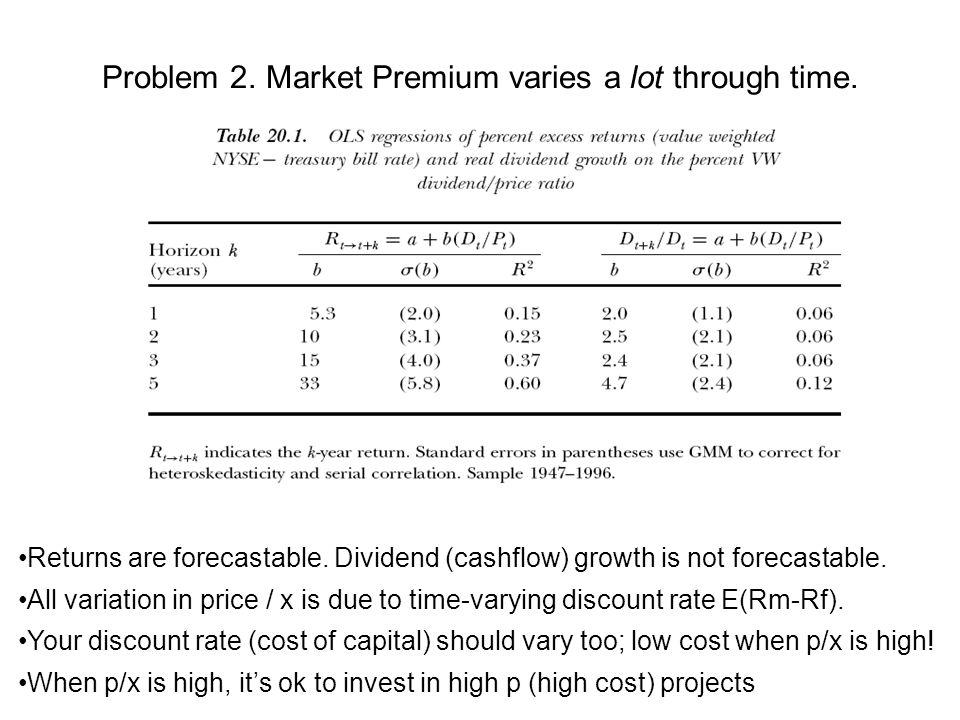 Problem 2. Market Premium varies a lot through time.