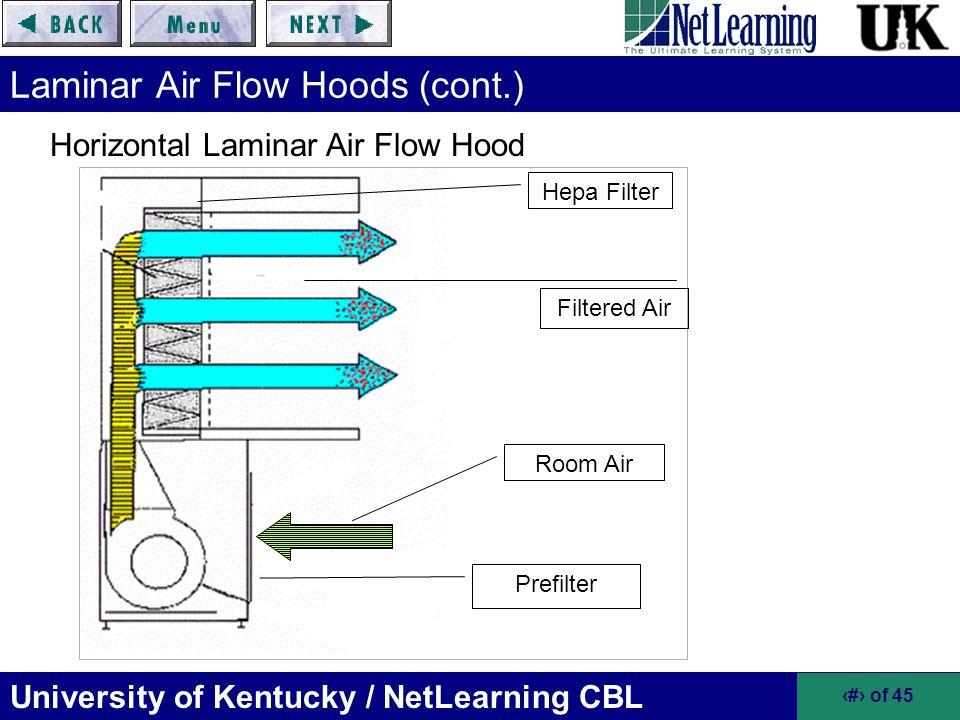 University of Kentucky / NetLearning CBL 11 of 45 Laminar Air Flow Hoods (cont.) Prefilter Hepa Filter Room Air Filtered Air Horizontal Laminar Air Fl