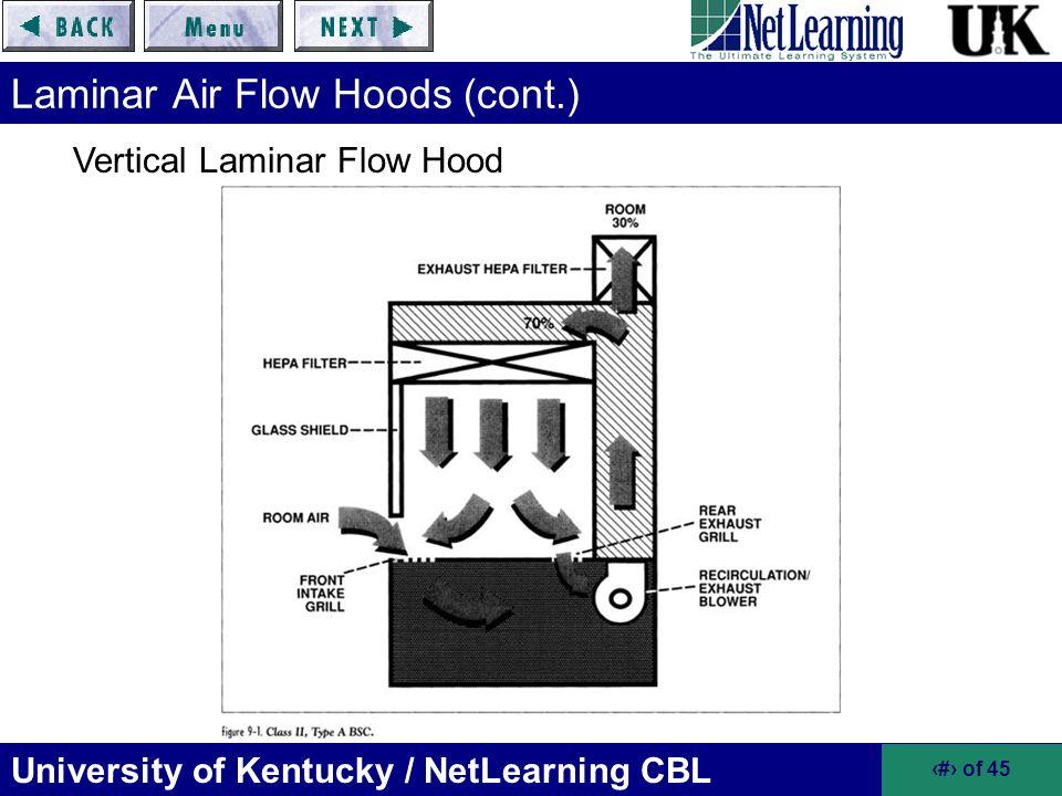 University of Kentucky / NetLearning CBL 12 of 45 Laminar Air Flow Hoods (cont.) Vertical Laminar Flow Hood