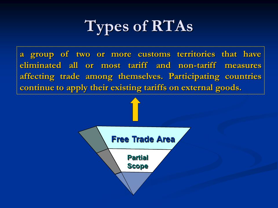 Types of RTAs Free Trade Area PartialScope a group of two or more customs territories that have eliminated all or most tariff and non-tariff measures affecting trade among themselves.