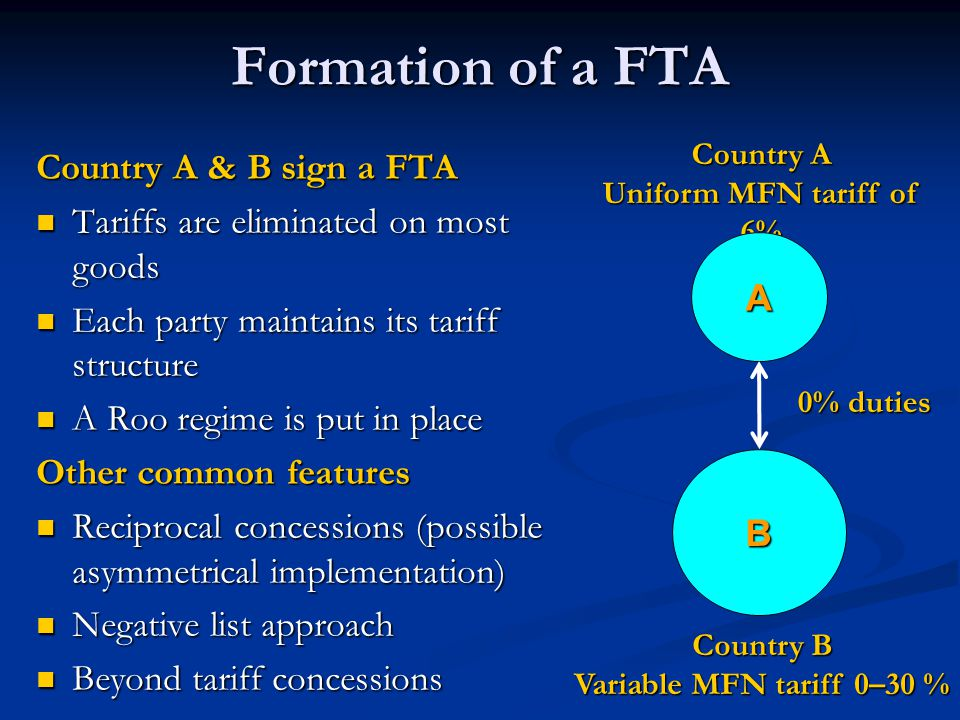 Formation of a FTA Country A & B sign a FTA Tariffs are eliminated on most goods Tariffs are eliminated on most goods Each party maintains its tariff structure Each party maintains its tariff structure A Roo regime is put in place A Roo regime is put in place Other common features Reciprocal concessions (possible asymmetrical implementation) Reciprocal concessions (possible asymmetrical implementation) Negative list approach Negative list approach Beyond tariff concessions Beyond tariff concessions B Country A Uniform MFN tariff of 6% Country B Variable MFN tariff 0–30 % A 0% duties