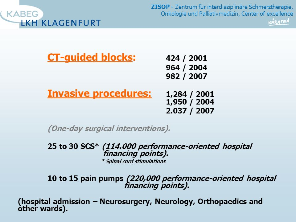 ZISOP - Zentrum für interdisziplinäre Schmerztherapie, Onkologie und Palliativmedizin, Center of excellence CT-guided blocks: 424 / 2001 964 / 2004 982 / 2007 Invasive procedures: 1,284 / 2001 1,950 / 2004 2.037 / 2007 (One-day surgical interventions).