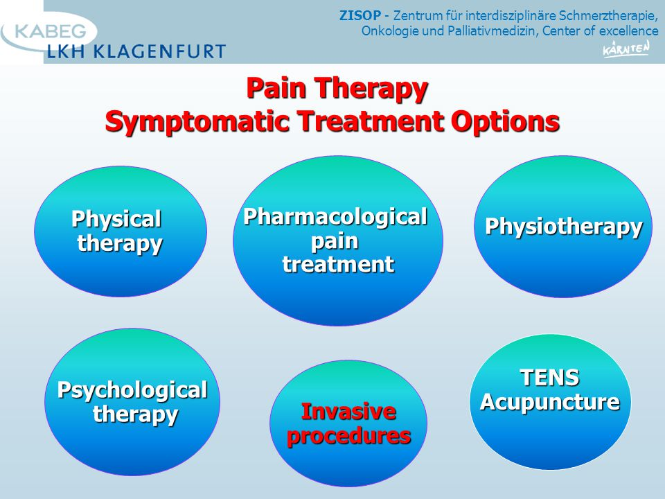 ZISOP - Zentrum für interdisziplinäre Schmerztherapie, Onkologie und Palliativmedizin, Center of excellence Pain Therapy Pain Therapy Symptomatic Treatment Options Pharmacological pain treatment Physicaltherapy TENSAcupuncture Psychological therapy therapy Physiotherapy Invasiveprocedures