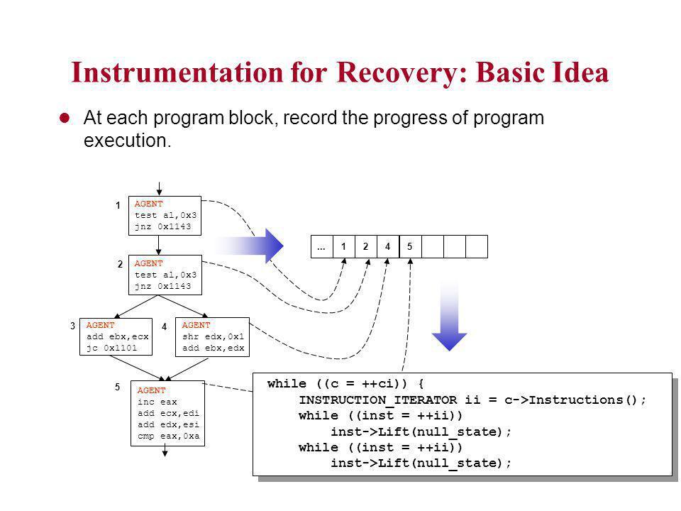 AGENT test al,0x3 jnz 0x1143 AGENT add ebx,ecx jc 0x1101 AGENT shr edx,0x1 add ebx,edx AGENT test al,0x3 jnz 0x1143 AGENT inc eax add ecx,edi add edx,esi cmp eax,0xa 1 2 3 4 5...1245 while ((c = ++ci)) { INSTRUCTION_ITERATOR ii = c->Instructions(); while ((inst = ++ii)) inst->Lift(null_state); while ((inst = ++ii)) inst->Lift(null_state); while ((c = ++ci)) { INSTRUCTION_ITERATOR ii = c->Instructions(); while ((inst = ++ii)) inst->Lift(null_state); while ((inst = ++ii)) inst->Lift(null_state); Instrumentation for Recovery: Basic Idea l At each program block, record the progress of program execution.