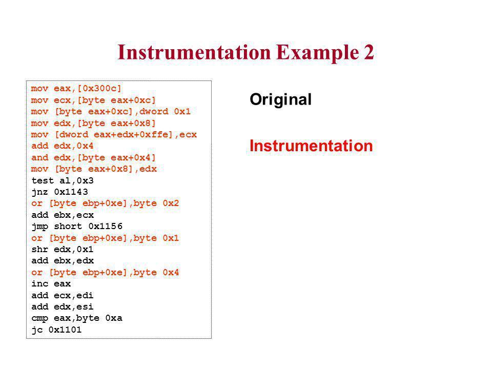 Instrumentation Example 2 mov eax,[0x300c] mov ecx,[byte eax+0xc] mov [byte eax+0xc],dword 0x1 mov edx,[byte eax+0x8] mov [dword eax+edx+0xffe],ecx add edx,0x4 and edx,[byte eax+0x4] mov [byte eax+0x8],edx test al,0x3 jnz 0x1143 or [byte ebp+0xe],byte 0x2 add ebx,ecx jmp short 0x1156 or [byte ebp+0xe],byte 0x1 shr edx,0x1 add ebx,edx or [byte ebp+0xe],byte 0x4 inc eax add ecx,edi add edx,esi cmp eax,byte 0xa jc 0x1101 Instrumentation Original