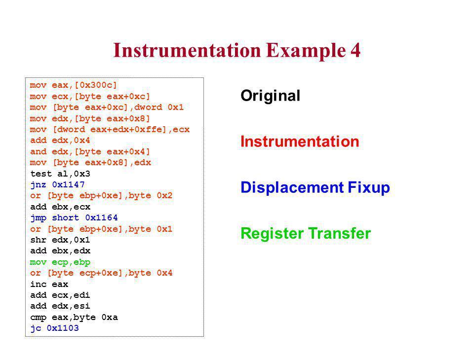 Instrumentation Example 4 mov eax,[0x300c] mov ecx,[byte eax+0xc] mov [byte eax+0xc],dword 0x1 mov edx,[byte eax+0x8] mov [dword eax+edx+0xffe],ecx add edx,0x4 and edx,[byte eax+0x4] mov [byte eax+0x8],edx test al,0x3 jnz 0x1147 or [byte ebp+0xe],byte 0x2 add ebx,ecx jmp short 0x1164 or [byte ebp+0xe],byte 0x1 shr edx,0x1 add ebx,edx mov ecp,ebp or [byte ecp+0xe],byte 0x4 inc eax add ecx,edi add edx,esi cmp eax,byte 0xa jc 0x1103 Instrumentation Displacement Fixup Original Register Transfer