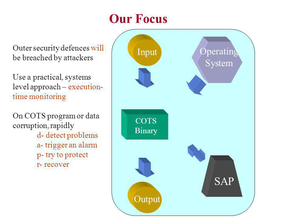 Our Focus COTS Binary Input Output Operating System SAP Outer security defences will be breached by attackers Use a practical, systems level approach