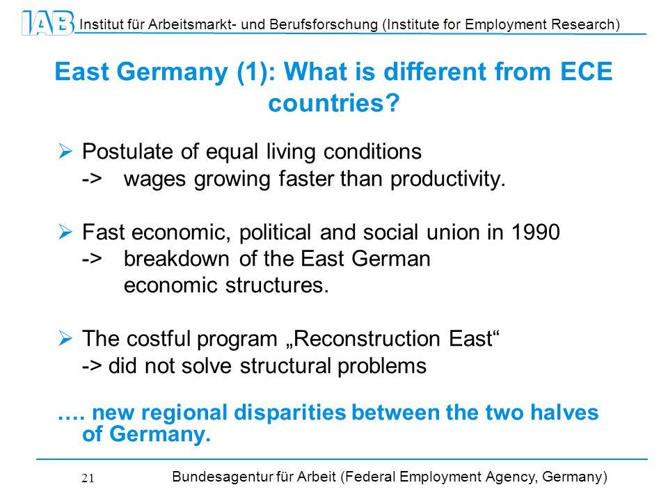 Institut für Arbeitsmarkt- und Berufsforschung (Institute for Employment Research) Bundesagentur für Arbeit (Federal Employment Agency, Germany) 21 East Germany (1): What is different from ECE countries.