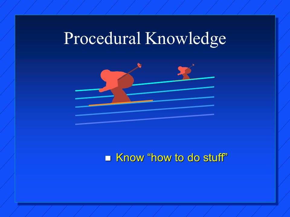 Procedural Knowledge n Know how to do stuff