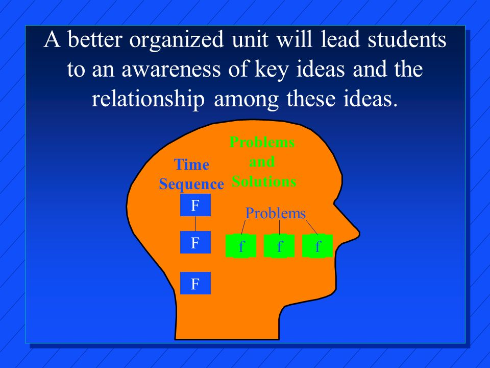 A better organized unit will lead students to an awareness of key ideas and the relationship among these ideas.