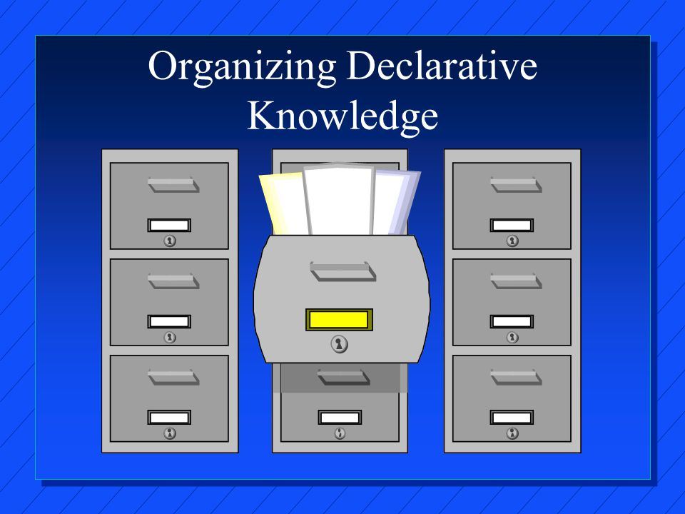 Organizing Declarative Knowledge