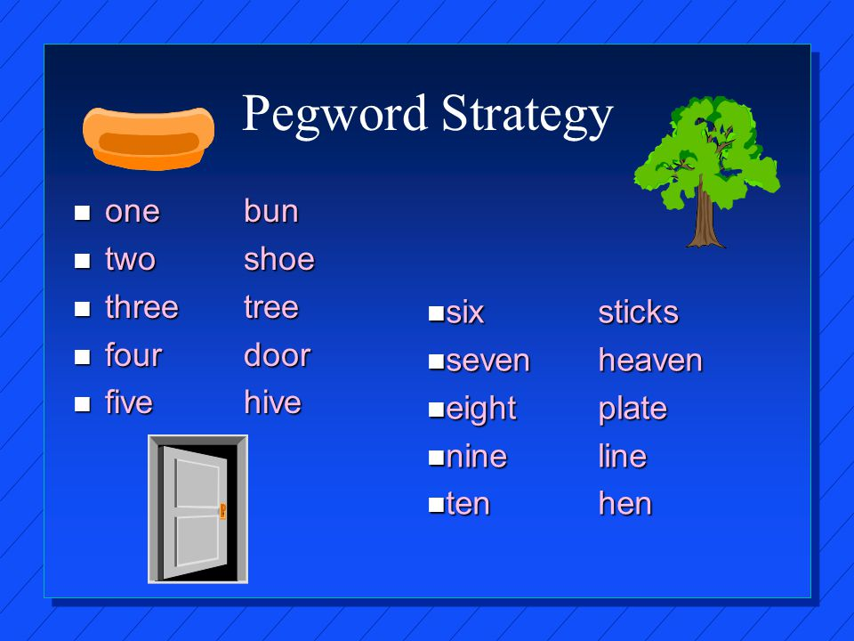 Pegword Strategy n onebun n twoshoe n threetree n fourdoor n fivehive n sixsticks n sevenheaven n eightplate n nineline n tenhen