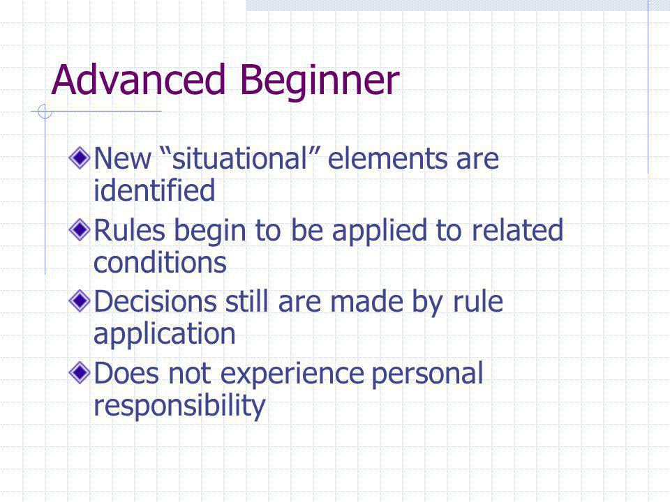 Competent Competent Follows rules, applies an organizing perspective to determine what elements of the problem are relevant and feels accountable because of decision-making Follows rules, applies an organizing perspective to determine what elements of the problem are relevant and feels accountable because of decision-making