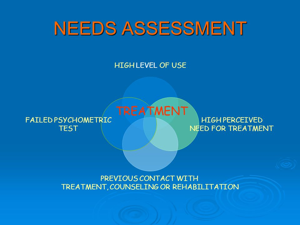NEEDS ASSESSMENT HIGH LEVEL OF USE HIGH PERCEIVED NEED FOR TREATMENT PREVIOUS CONTACT WITH TREATMENT, COUNSELING OR REHABILITATION FAILED PSYCHOMETRIC TEST TREATMENT